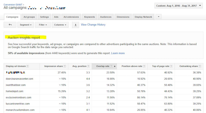 Competitor's ads by using the Adwords