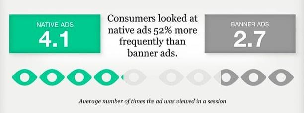https://www.sharethrough.com/resources/native-ads-vs-display-ads/