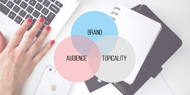 shows the sweetspot for brand, audience and topicality